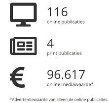 Snappy genereert record advertentiewaarde voor Freedom Internet